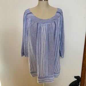Lands' End Linen ¾ Sleeve Scoop Neck Sz 2X